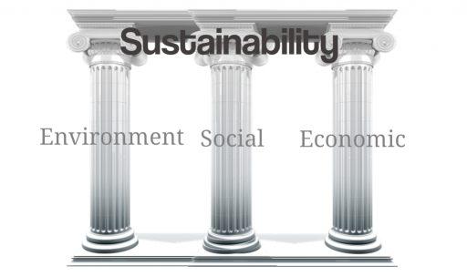 Sustainability Pillars